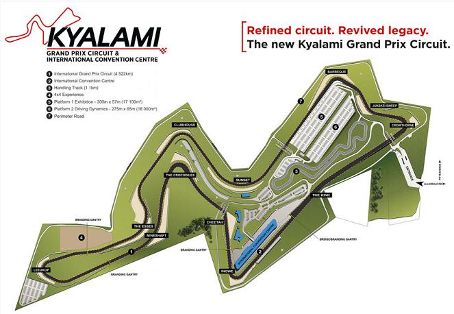 Kyalami Grand Prix Circuit